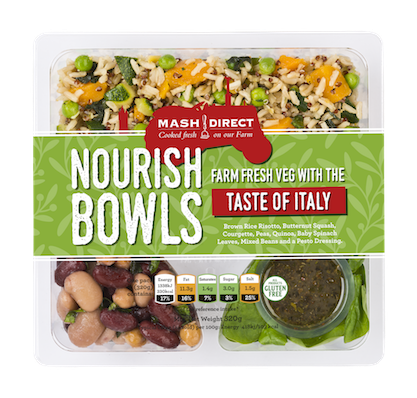 Nourish Bowls - Taste of Italy