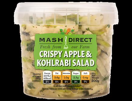 Crispy Apple & Kohlrabi Salad
