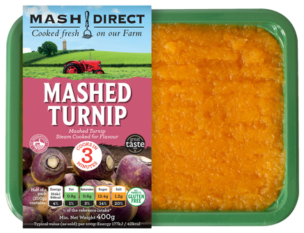 Mashed Turnip